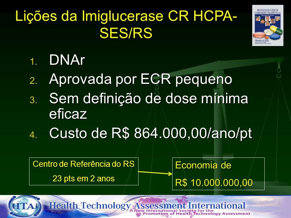 Lições da Imiglucerase CR HCPA- SES/RS 1. DNAr 2. Aprovada por ECR pequeno 3. Sem definição de dose mínima eficaz 4. Custo de R$ 864.000,00/ano/pt Cen