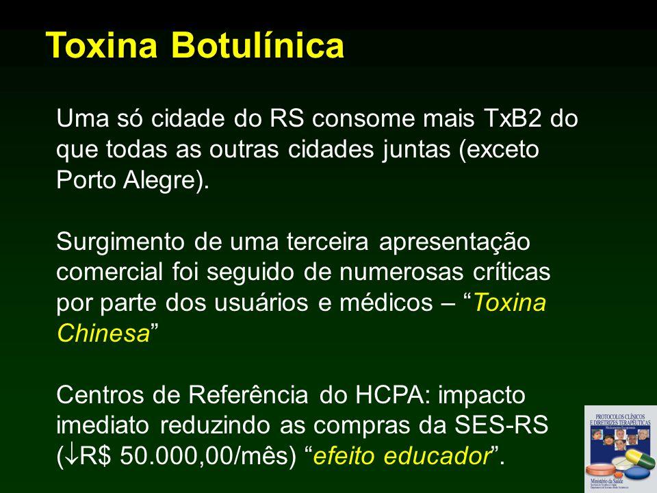 Toxina Botulínica Uma só cidade do RS consome mais TxB2 do que todas as outras cidades juntas (exceto Porto Alegre). Surgimento de uma terceira aprese