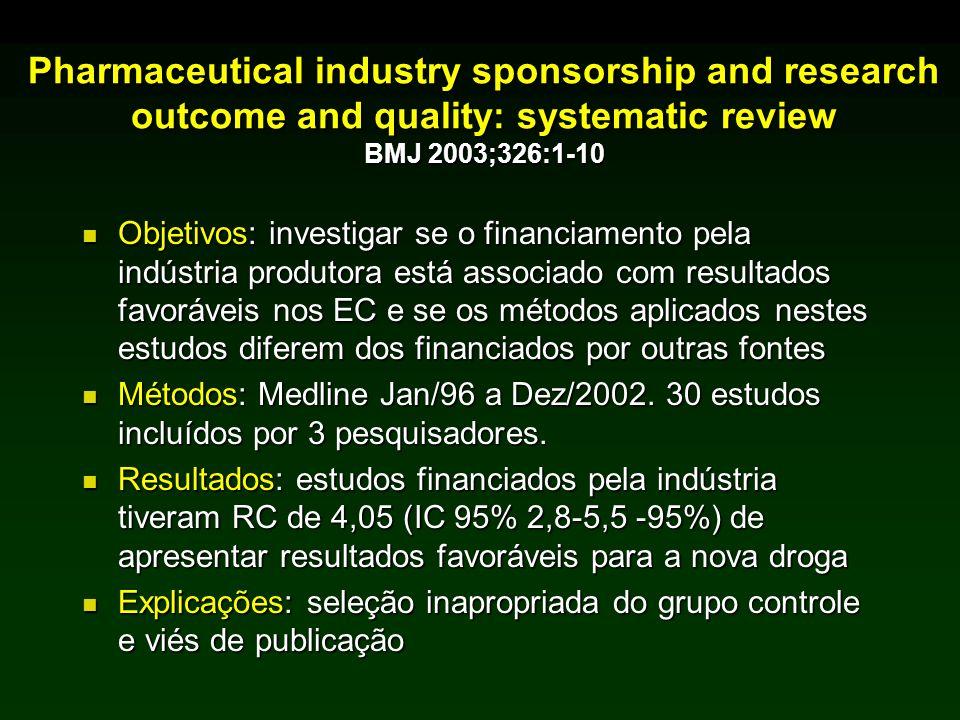 Tribunal de Contas da União Relatórios de Avaliação 2004 e 2005 www.tcu.gov.br www.tcu.gov.br Os PCDTs foram considerados pontos positivos na racionalização da prescrição...