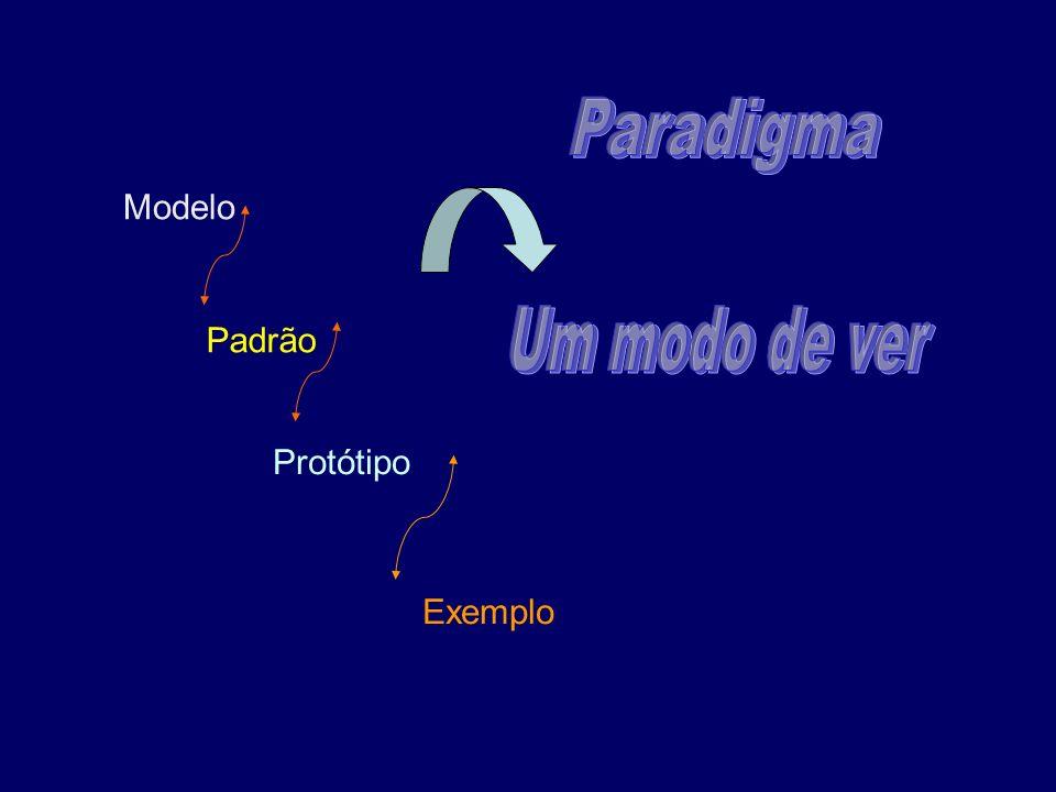 Modelo Padrão Protótipo Exemplo