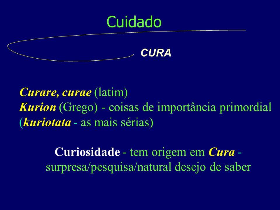 Curare, curae (latim) Kurion (Grego) - coisas de importância primordial (kuriotata - as mais sérias) Curiosidade - tem origem em Cura - surpresa/pesqu