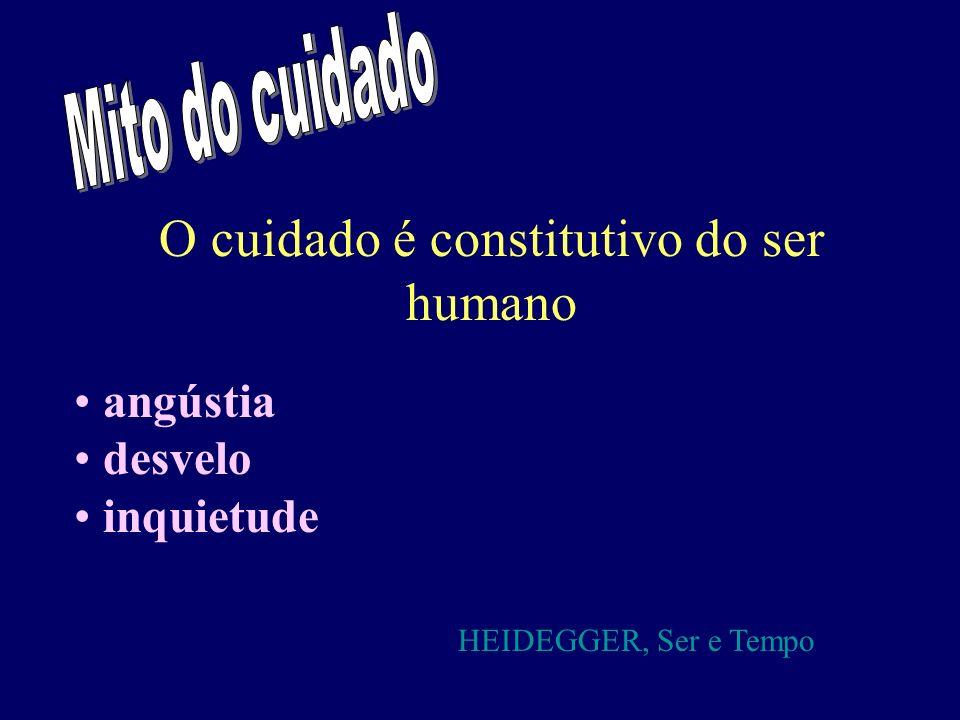 O cuidado é constitutivo do ser humano angústia desvelo inquietude HEIDEGGER, Ser e Tempo