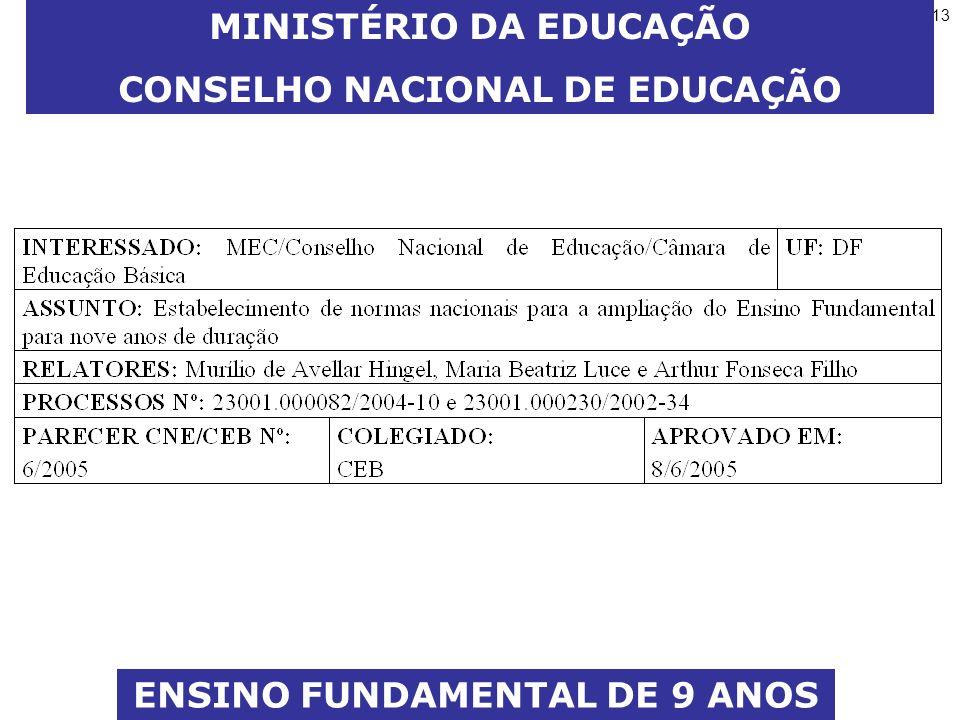 13 MINISTÉRIO DA EDUCAÇÃO CONSELHO NACIONAL DE EDUCAÇÃO ENSINO FUNDAMENTAL DE 9 ANOS