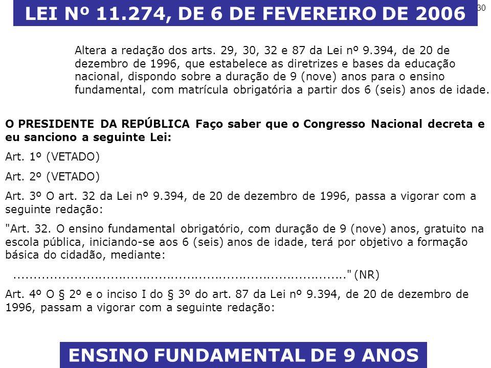 30 ENSINO FUNDAMENTAL DE 9 ANOS LEI Nº 11.274, DE 6 DE FEVEREIRO DE 2006 Altera a redação dos arts.