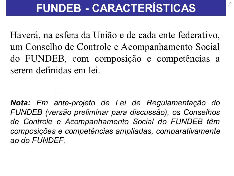 9 Haverá, na esfera da União e de cada ente federativo, um Conselho de Controle e Acompanhamento Social do FUNDEB, com composição e competências a serem definidas em lei.