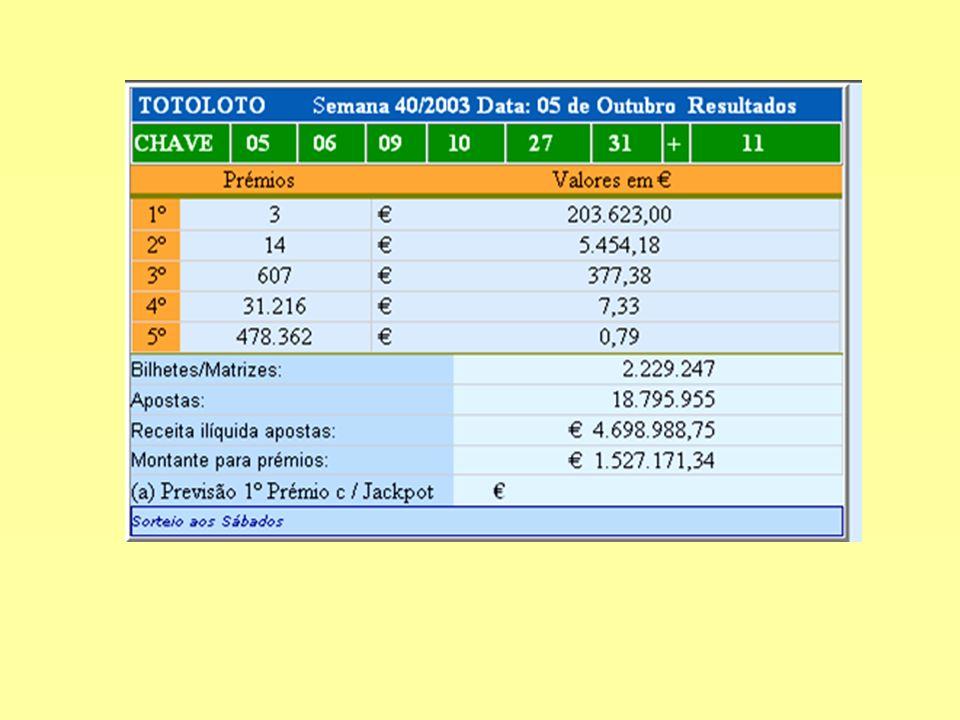 Faz a leitura: 31052, 31052, 310 5 2, 310 5 2, 30 5 2, 31052,310,5310,25310, Três mil cento e cinco unidades e duas décimas ou Trinta e uma mil e cinq