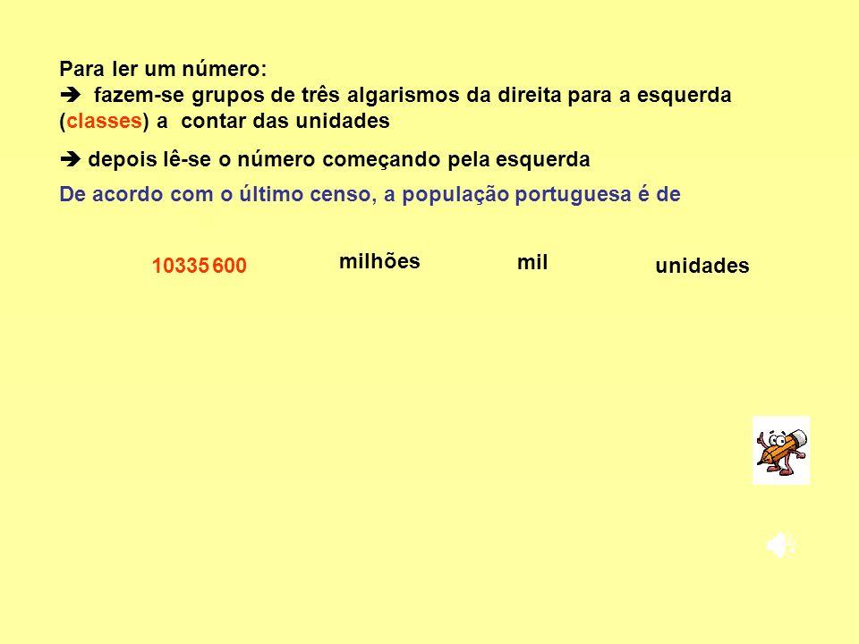 Para ler um número: fazem-se grupos de três algarismos da direita para a esquerda (classes) a contar das unidades depois lê-se o número começando pela esquerda 10335 600 De acordo com o último censo, a população portuguesa é de milhões mil unidades