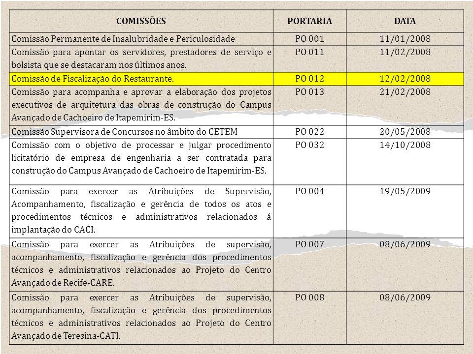 COMISSÕESPORTARIADATA Comissão Permanente de Insalubridade e PericulosidadePO 00111/01/2008 Comissão para apontar os servidores, prestadores de serviç