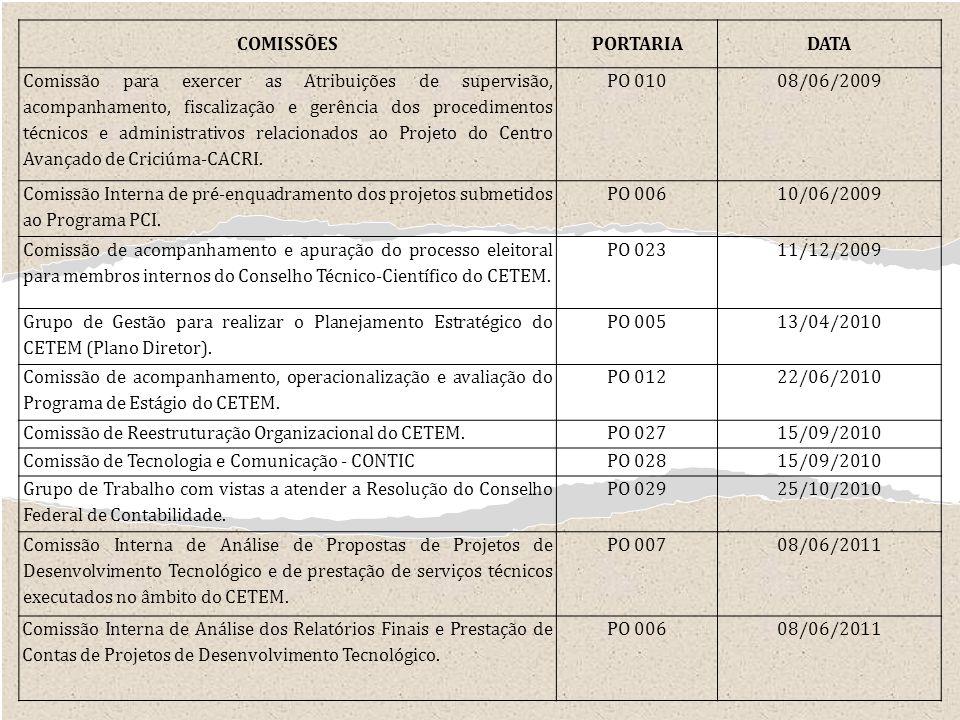 COMISSÕESPORTARIADATA Comissão para exercer as Atribuições de supervisão, acompanhamento, fiscalização e gerência dos procedimentos técnicos e adminis