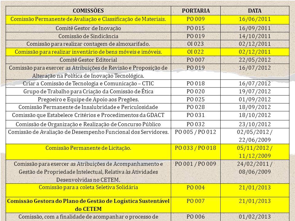 COMISSÕESPORTARIADATA Comissão Permanente de Avaliação e Classificação de Materiais.PO 00916/06/2011 Comitê Gestor de InovaçãoPO 01516/09/2011 Comissã