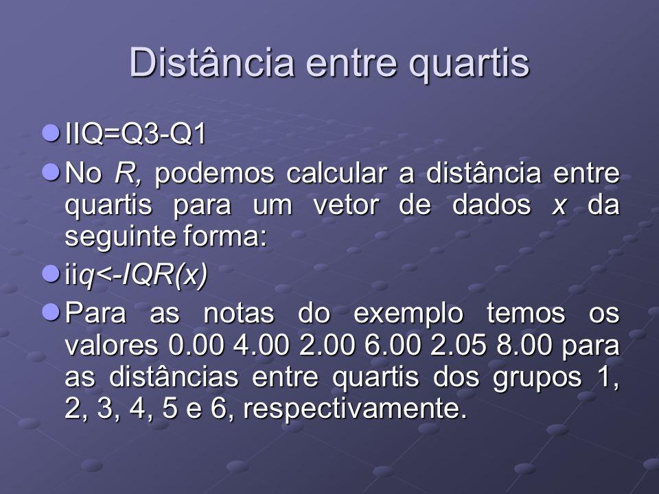 Distância entre quartis IIQ=Q3-Q1 IIQ=Q3-Q1 No R, podemos calcular a distância entre quartis para um vetor de dados x da seguinte forma: No R, podemos calcular a distância entre quartis para um vetor de dados x da seguinte forma: iiq<-IQR(x) iiq<-IQR(x) Para as notas do exemplo temos os valores 0.00 4.00 2.00 6.00 2.05 8.00 para as distâncias entre quartis dos grupos 1, 2, 3, 4, 5 e 6, respectivamente.