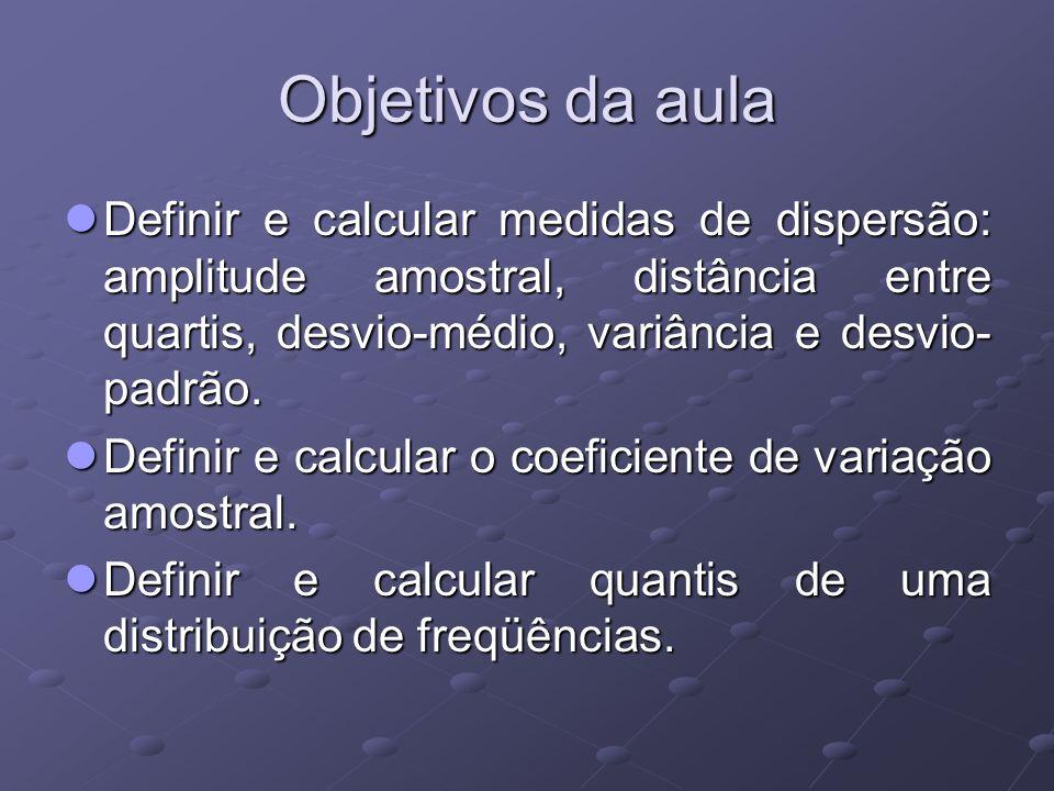 Objetivos da aula Definir e calcular medidas de dispersão: amplitude amostral, distância entre quartis, desvio-médio, variância e desvio- padrão.