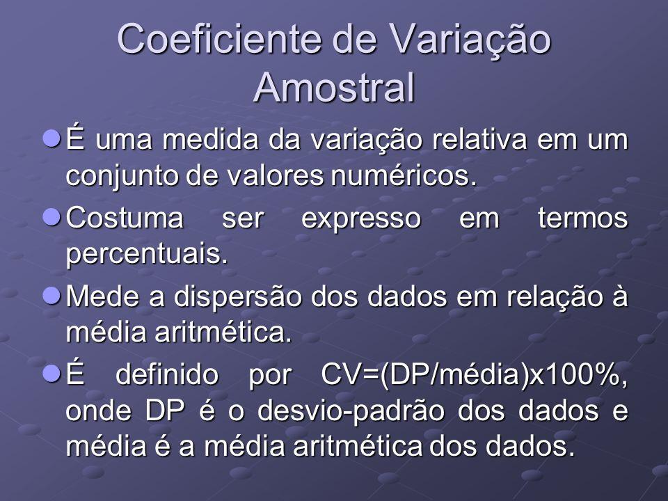 Coeficiente de Variação Amostral É uma medida da variação relativa em um conjunto de valores numéricos.