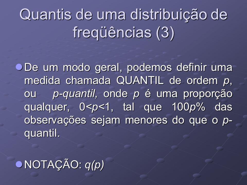 Quantis de uma distribuição de freqüências (3) De um modo geral, podemos definir uma medida chamada QUANTIL de ordem p, ou p-quantil, onde p é uma proporção qualquer, 0<p<1, tal que 100p% das observações sejam menores do que o p- quantil.