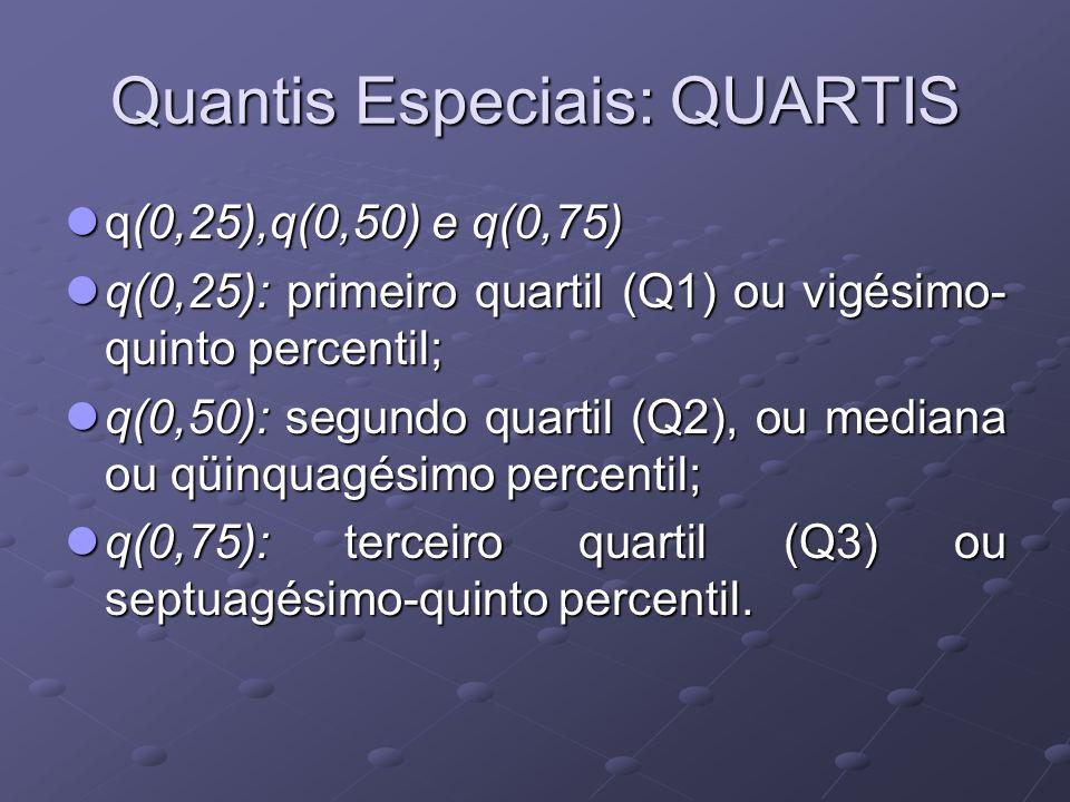 Quantis Especiais: QUARTIS q(0,25),q(0,50) e q(0,75) q(0,25),q(0,50) e q(0,75) q(0,25): primeiro quartil (Q1) ou vigésimo- quinto percentil; q(0,25): primeiro quartil (Q1) ou vigésimo- quinto percentil; q(0,50): segundo quartil (Q2), ou mediana ou qüinquagésimo percentil; q(0,50): segundo quartil (Q2), ou mediana ou qüinquagésimo percentil; q(0,75): terceiro quartil (Q3) ou septuagésimo-quinto percentil.