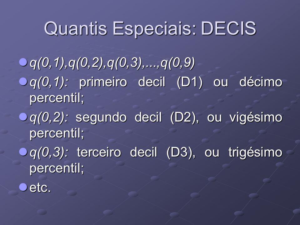 Quantis Especiais: DECIS q(0,1),q(0,2),q(0,3),...,q(0,9) q(0,1),q(0,2),q(0,3),...,q(0,9) q(0,1): primeiro decil (D1) ou décimo percentil; q(0,1): primeiro decil (D1) ou décimo percentil; q(0,2): segundo decil (D2), ou vigésimo percentil; q(0,2): segundo decil (D2), ou vigésimo percentil; q(0,3): terceiro decil (D3), ou trigésimo percentil; q(0,3): terceiro decil (D3), ou trigésimo percentil; etc.