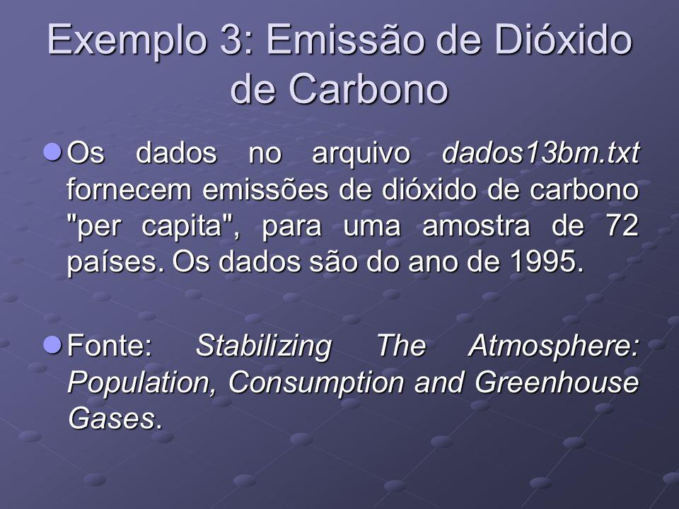 Exemplo 3: Emissão de Dióxido de Carbono Os dados no arquivo dados13bm.txt fornecem emissões de dióxido de carbono per capita , para uma amostra de 72 países.
