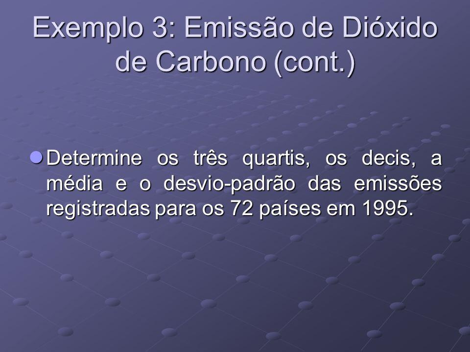Exemplo 3: Emissão de Dióxido de Carbono (cont.) Determine os três quartis, os decis, a média e o desvio-padrão das emissões registradas para os 72 países em 1995.