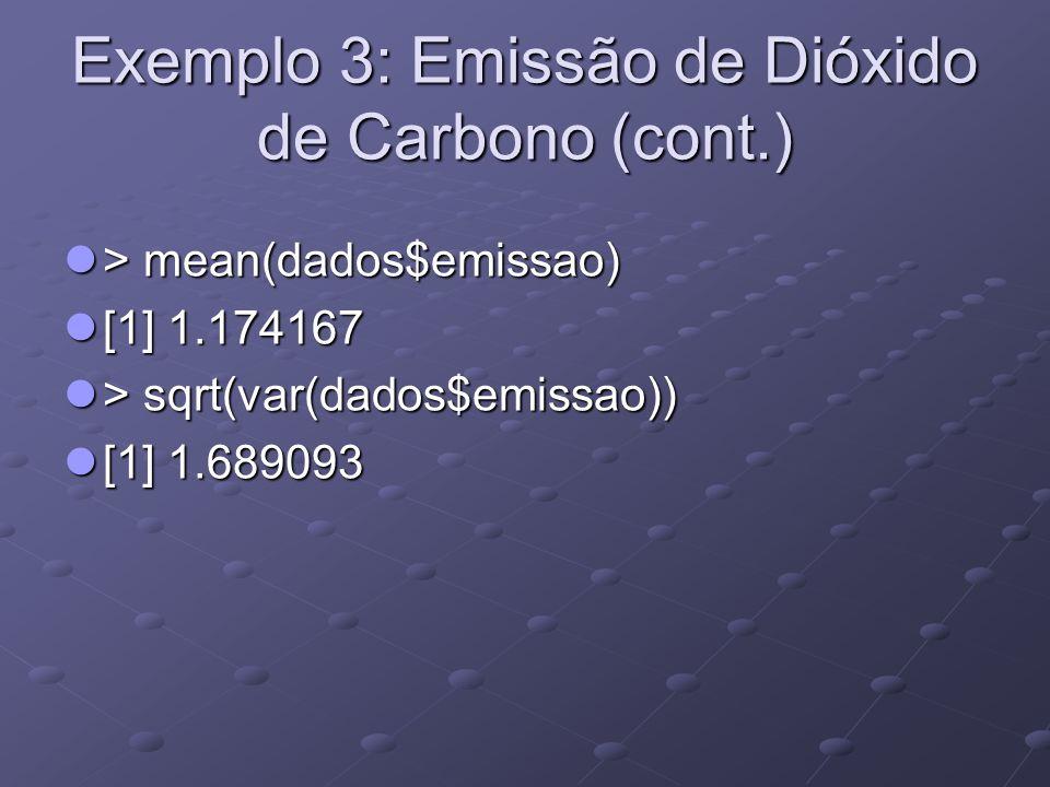 Exemplo 3: Emissão de Dióxido de Carbono (cont.) > mean(dados$emissao) > mean(dados$emissao) [1] 1.174167 [1] 1.174167 > sqrt(var(dados$emissao)) > sqrt(var(dados$emissao)) [1] 1.689093 [1] 1.689093