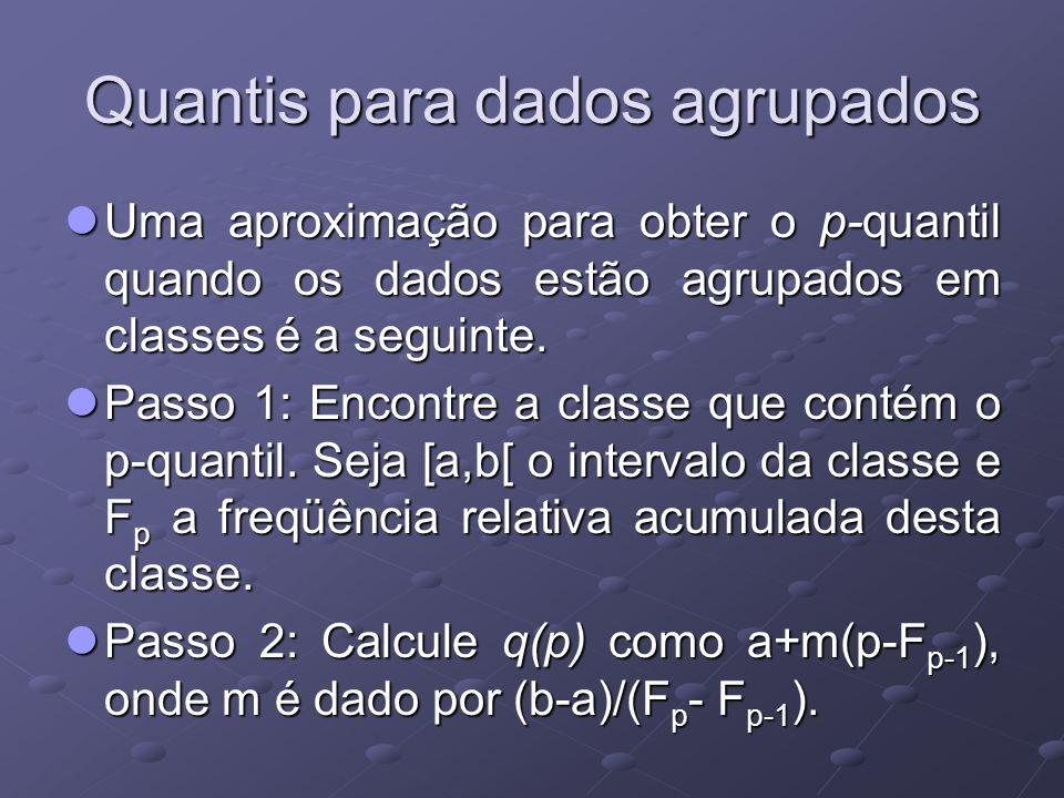 Quantis para dados agrupados Uma aproximação para obter o p-quantil quando os dados estão agrupados em classes é a seguinte.