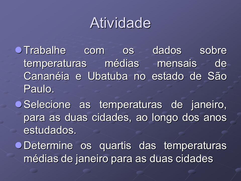 Atividade Trabalhe com os dados sobre temperaturas médias mensais de Cananéia e Ubatuba no estado de São Paulo.