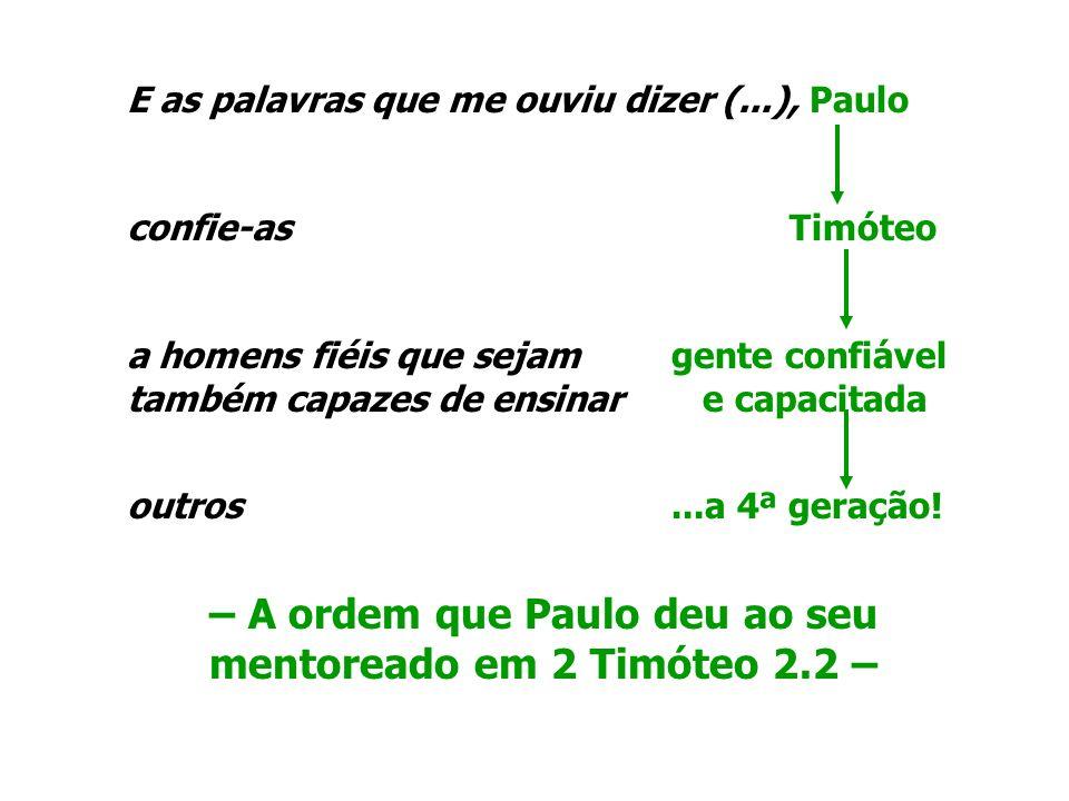 E as palavras que me ouviu dizer (...), Paulo confie-as Timóteo a homens fiéis que sejam gente confiável também capazes de ensinar e capacitada outros
