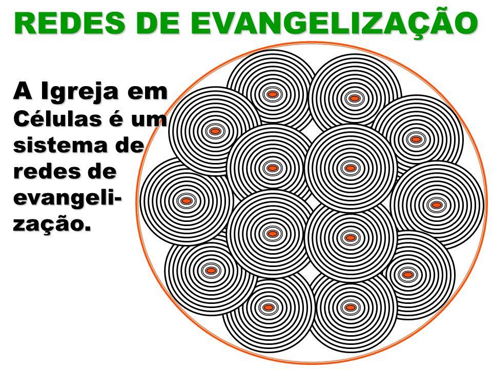 REDES DE EVANGELIZAÇÃO A Igreja em Células é um sistema de redes de evangeli- zação.