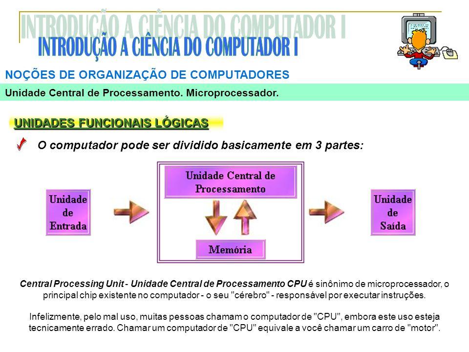 NOÇÕES DE ORGANIZAÇÃO DE COMPUTADORES UNIDADES FUNCIONAIS LÓGICAS O computador pode ser dividido basicamente em 3 partes: Central Processing Unit - Un