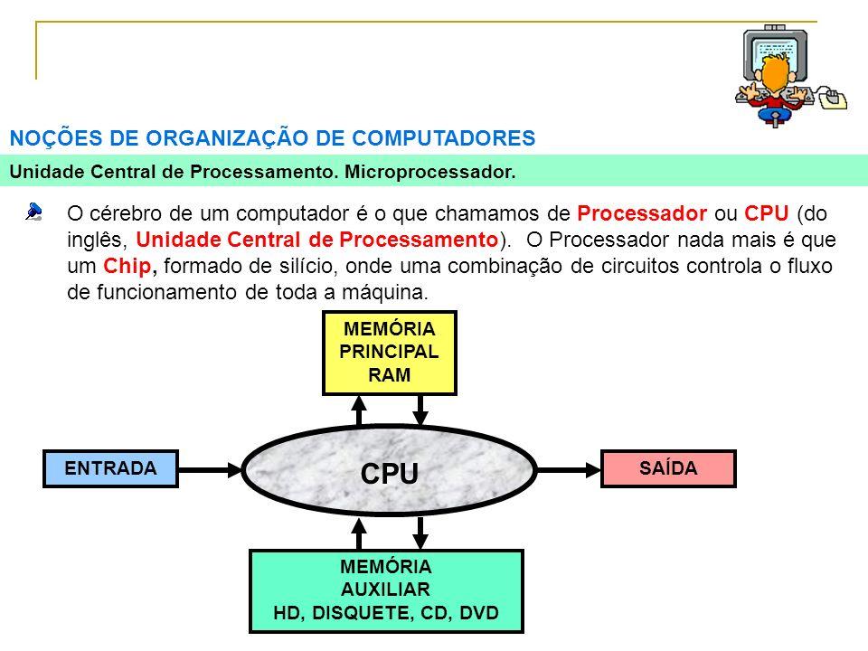 NOÇÕES DE ORGANIZAÇÃO DE COMPUTADORES O cérebro de um computador é o que chamamos de Processador ou CPU (do inglês, Unidade Central de Processamento).