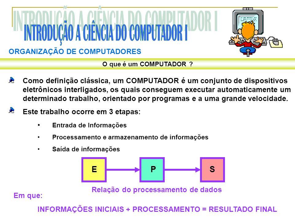 ORGANIZAÇÃO DE COMPUTADORES O que é um COMPUTADOR ? Como definição clássica, um COMPUTADOR é um conjunto de dispositivos eletrônicos interligados, os