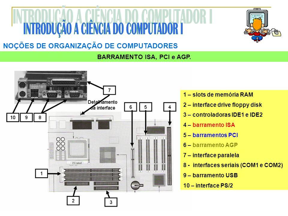 NOÇÕES DE ORGANIZAÇÃO DE COMPUTADORES BARRAMENTO ISA, PCI e AGP. 1 – slots de memória RAM 2 – interface drive floppy disk 3 – controladoras IDE1 e IDE