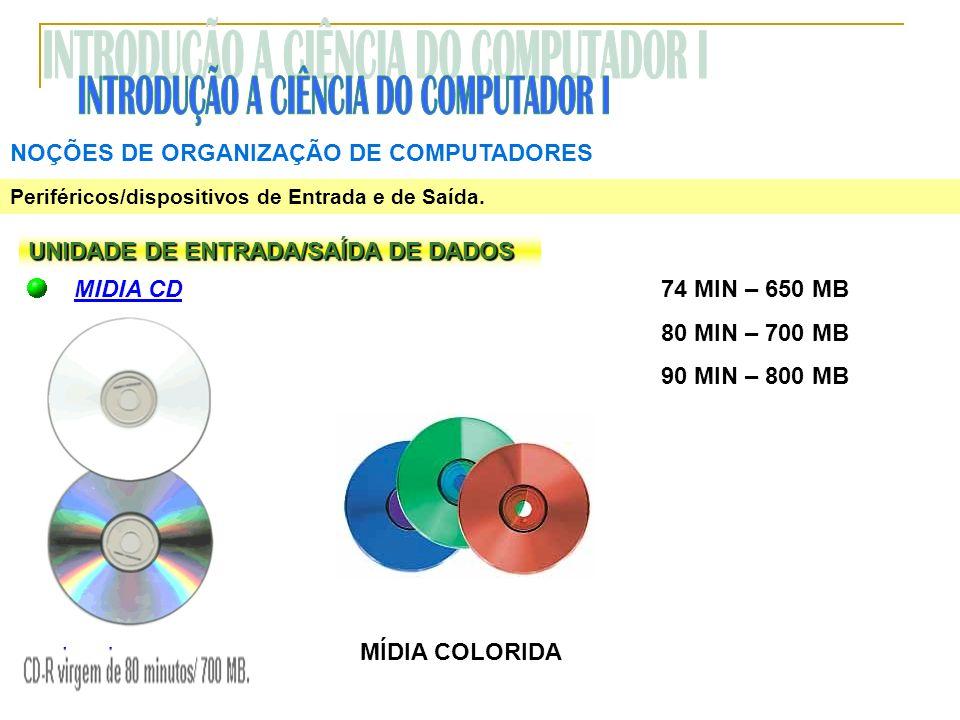NOÇÕES DE ORGANIZAÇÃO DE COMPUTADORES Periféricos/dispositivos de Entrada e de Saída. UNIDADE DE ENTRADA/SAÍDA DE DADOS MIDIA CD MÍDIA COLORIDA 74 MIN