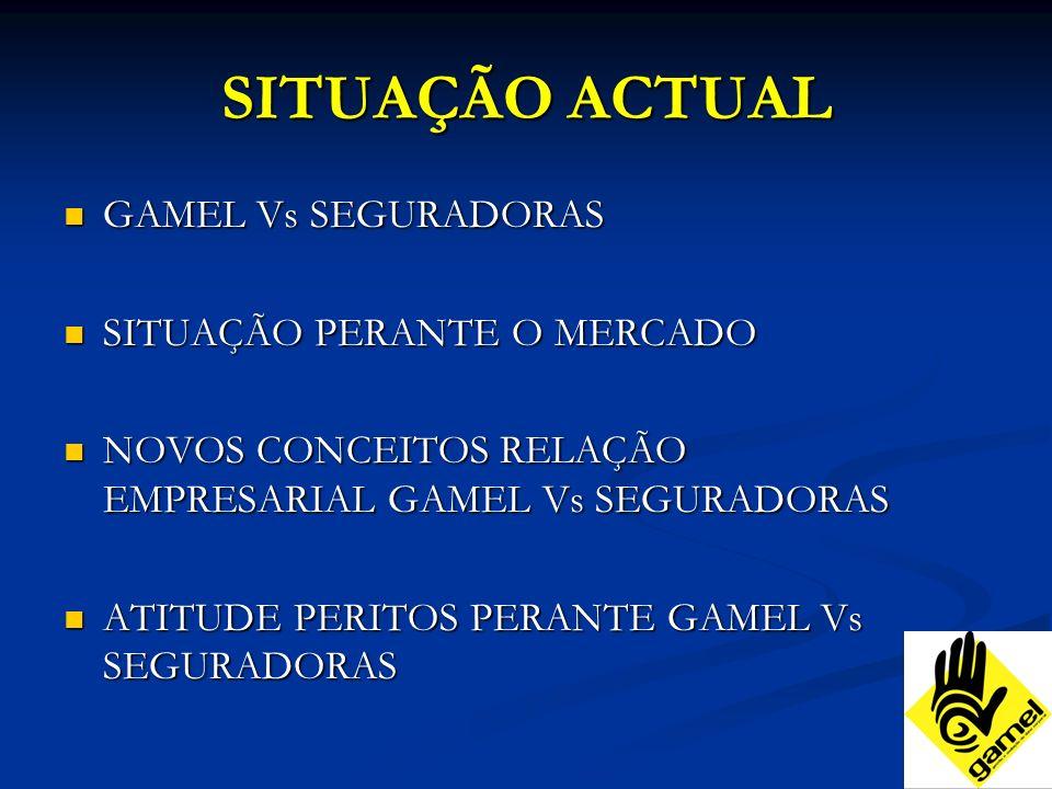 SITUAÇÃO ACTUAL GAMEL Vs SEGURADORAS GAMEL Vs SEGURADORAS SITUAÇÃO PERANTE O MERCADO SITUAÇÃO PERANTE O MERCADO NOVOS CONCEITOS RELAÇÃO EMPRESARIAL GAMEL Vs SEGURADORAS NOVOS CONCEITOS RELAÇÃO EMPRESARIAL GAMEL Vs SEGURADORAS ATITUDE PERITOS PERANTE GAMEL Vs SEGURADORAS ATITUDE PERITOS PERANTE GAMEL Vs SEGURADORAS