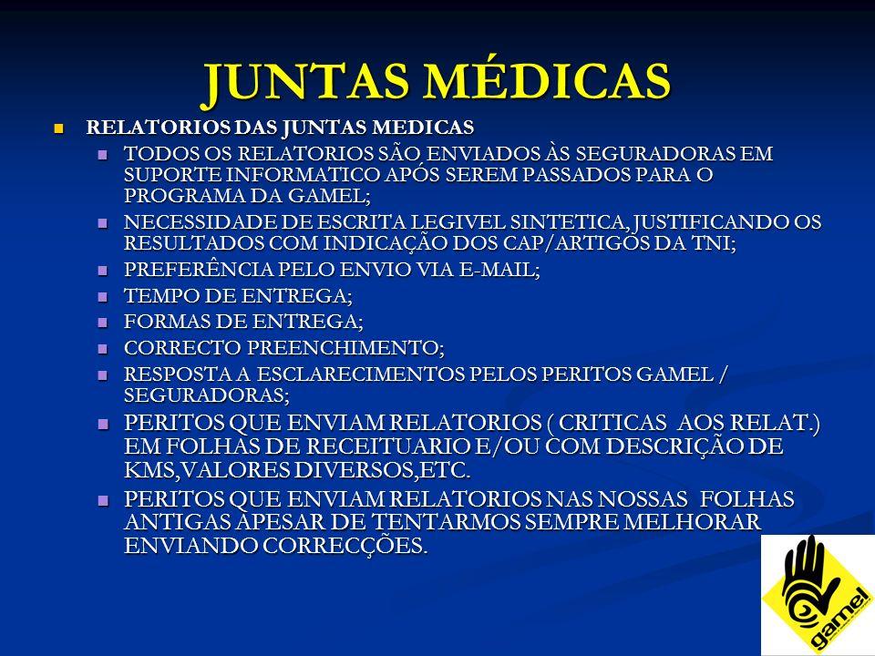 JUNTAS MÉDICAS RELATORIOS DAS JUNTAS MEDICAS RELATORIOS DAS JUNTAS MEDICAS TODOS OS RELATORIOS SÃO ENVIADOS ÀS SEGURADORAS EM SUPORTE INFORMATICO APÓS SEREM PASSADOS PARA O PROGRAMA DA GAMEL; TODOS OS RELATORIOS SÃO ENVIADOS ÀS SEGURADORAS EM SUPORTE INFORMATICO APÓS SEREM PASSADOS PARA O PROGRAMA DA GAMEL; NECESSIDADE DE ESCRITA LEGIVEL SINTETICA, JUSTIFICANDO OS RESULTADOS COM INDICAÇÃO DOS CAP/ARTIGOS DA TNI; NECESSIDADE DE ESCRITA LEGIVEL SINTETICA, JUSTIFICANDO OS RESULTADOS COM INDICAÇÃO DOS CAP/ARTIGOS DA TNI; PREFERÊNCIA PELO ENVIO VIA E-MAIL; PREFERÊNCIA PELO ENVIO VIA E-MAIL; TEMPO DE ENTREGA; TEMPO DE ENTREGA; FORMAS DE ENTREGA; FORMAS DE ENTREGA; CORRECTO PREENCHIMENTO; CORRECTO PREENCHIMENTO; RESPOSTA A ESCLARECIMENTOS PELOS PERITOS GAMEL / SEGURADORAS; RESPOSTA A ESCLARECIMENTOS PELOS PERITOS GAMEL / SEGURADORAS; PERITOS QUE ENVIAM RELATORIOS ( CRITICAS AOS RELAT.) EM FOLHAS DE RECEITUARIO E/OU COM DESCRIÇÃO DE KMS,VALORES DIVERSOS,ETC.