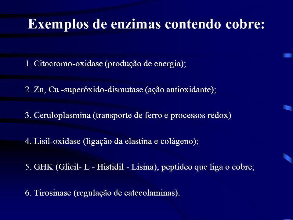 Exemplos de enzimas contendo cobre: 1. Citocromo-oxidase (produção de energia); 2. Zn, Cu -superóxido-dismutase (ação antioxidante); 3. Ceruloplasmina