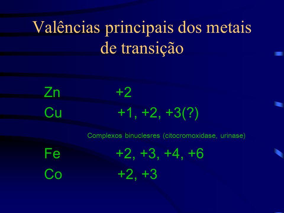 Valências principais dos metais de transição Zn +2 Cu +1, +2, +3(?) Complexos binuclesres (citocromoxidase, urinase) Fe +2, +3, +4, +6 Co +2, +3
