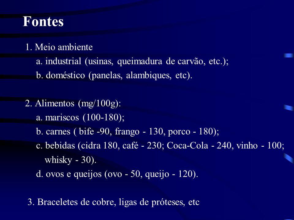 Fontes 1. Meio ambiente a. industrial (usinas, queimadura de carvão, etc.); b. doméstico (panelas, alambiques, etc). 2. Alimentos (mg/100g): a. marisc