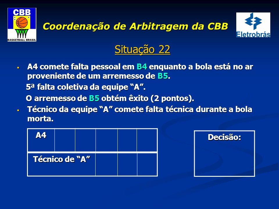 Coordenação de Arbitragem da CBB Situação 22 A4 comete falta pessoal em B4 enquanto a bola está no ar proveniente de um arremesso de B5. A4 comete fal