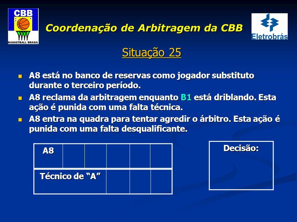 Coordenação de Arbitragem da CBB Situação 25 A8 está no banco de reservas como jogador substituto durante o terceiro período. A8 está no banco de rese