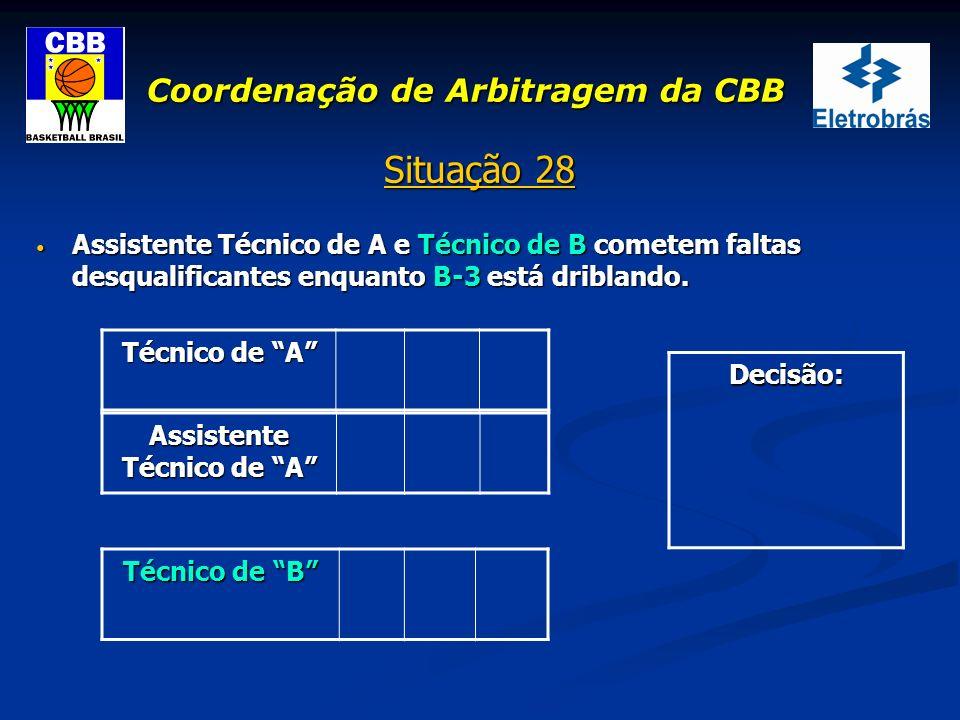 Coordenação de Arbitragem da CBB Situação 28 Assistente Técnico de A e Técnico de B cometem faltas desqualificantes enquanto B-3 está driblando. Assis