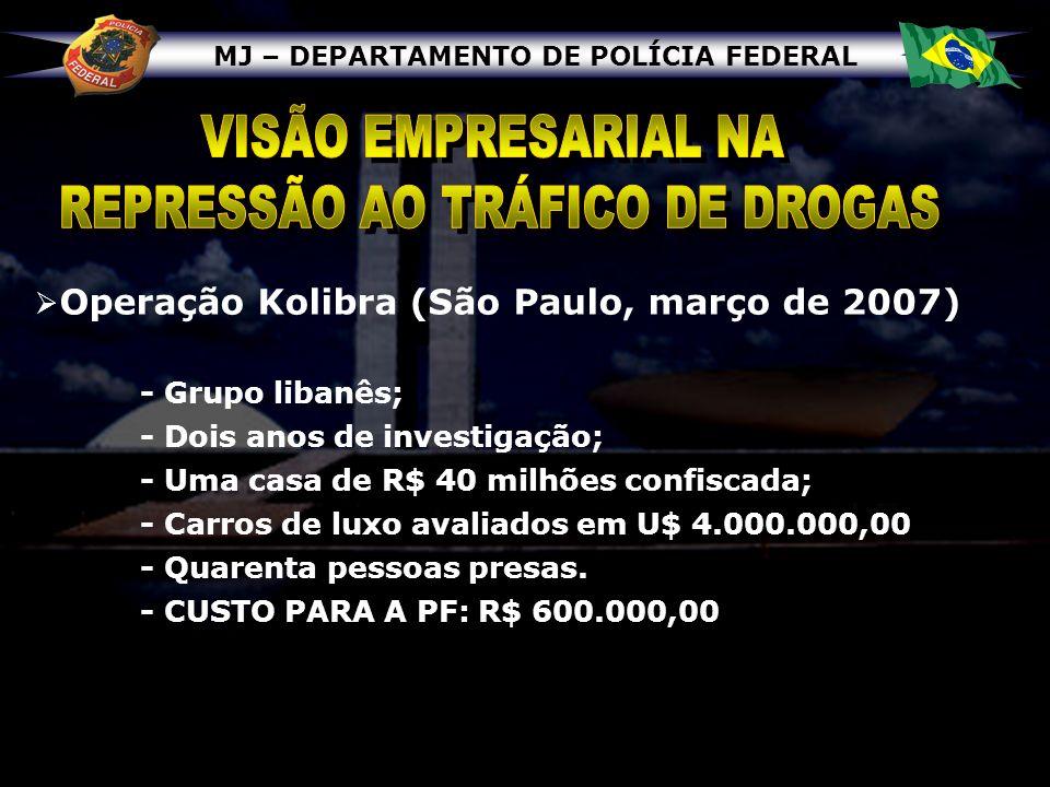 MJ – DEPARTAMENTO DE POLÍCIA FEDERAL Operação Kolibra (São Paulo, março de 2007) - Grupo libanês; - Dois anos de investigação; - Uma casa de R$ 40 mil