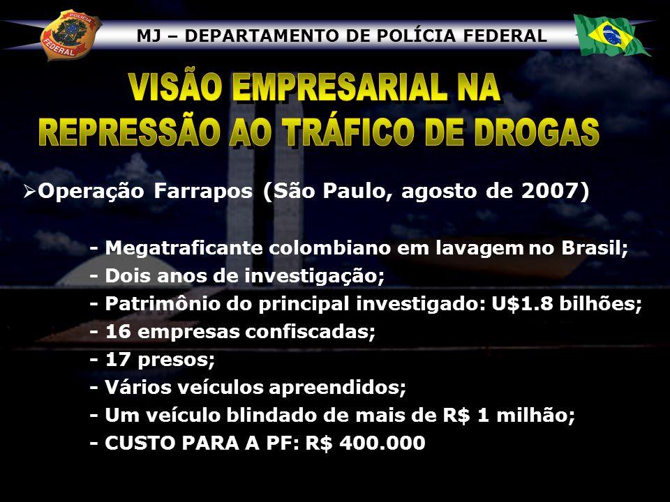 MJ – DEPARTAMENTO DE POLÍCIA FEDERAL Operação Farrapos (São Paulo, agosto de 2007) - Megatraficante colombiano em lavagem no Brasil; - Dois anos de in