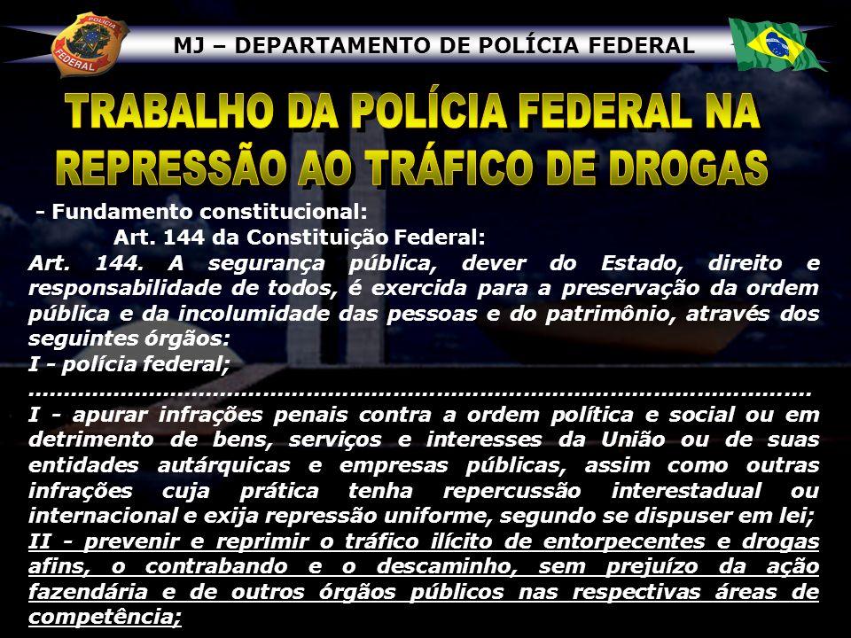 MJ – DEPARTAMENTO DE POLÍCIA FEDERAL - Fundamento constitucional: Art. 144 da Constituição Federal: Art. 144. A segurança pública, dever do Estado, di