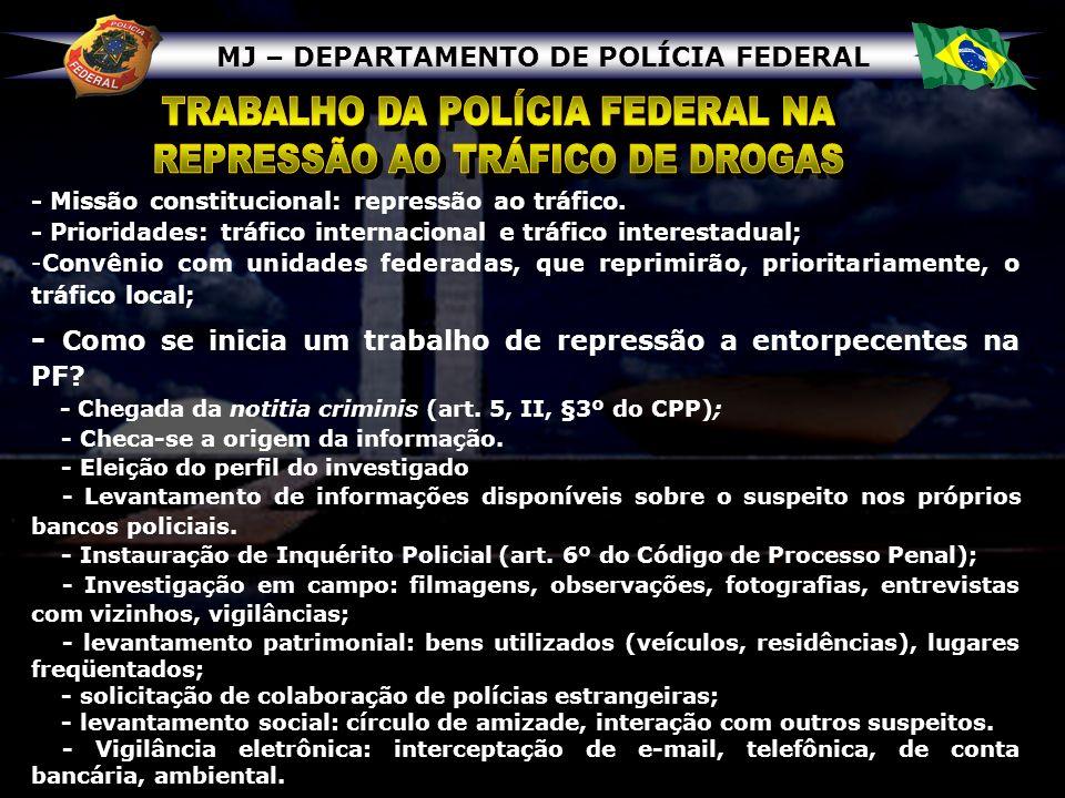 MJ – DEPARTAMENTO DE POLÍCIA FEDERAL - Missão constitucional: repressão ao tráfico. - Prioridades: tráfico internacional e tráfico interestadual; -Con