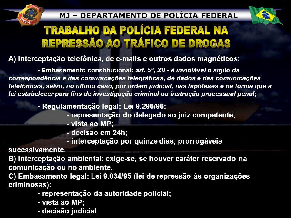 MJ – DEPARTAMENTO DE POLÍCIA FEDERAL A) Interceptação telefônica, de e-mails e outros dados magnéticos: - Embasamento constitucional: art. 5º, XII - é