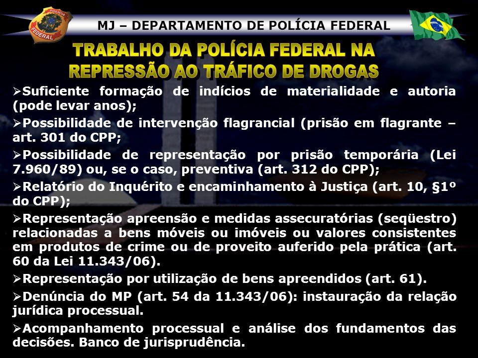 MJ – DEPARTAMENTO DE POLÍCIA FEDERAL Suficiente formação de indícios de materialidade e autoria (pode levar anos); Possibilidade de intervenção flagra