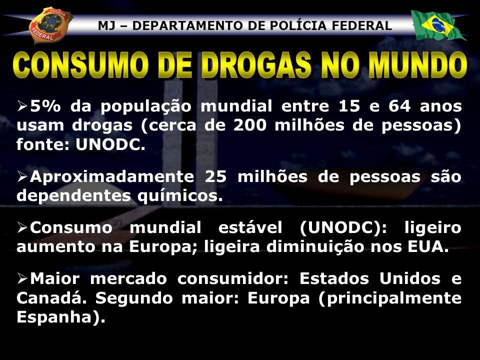 MJ – DEPARTAMENTO DE POLÍCIA FEDERAL 5% da população mundial entre 15 e 64 anos usam drogas (cerca de 200 milhões de pessoas) fonte: UNODC. Aproximada