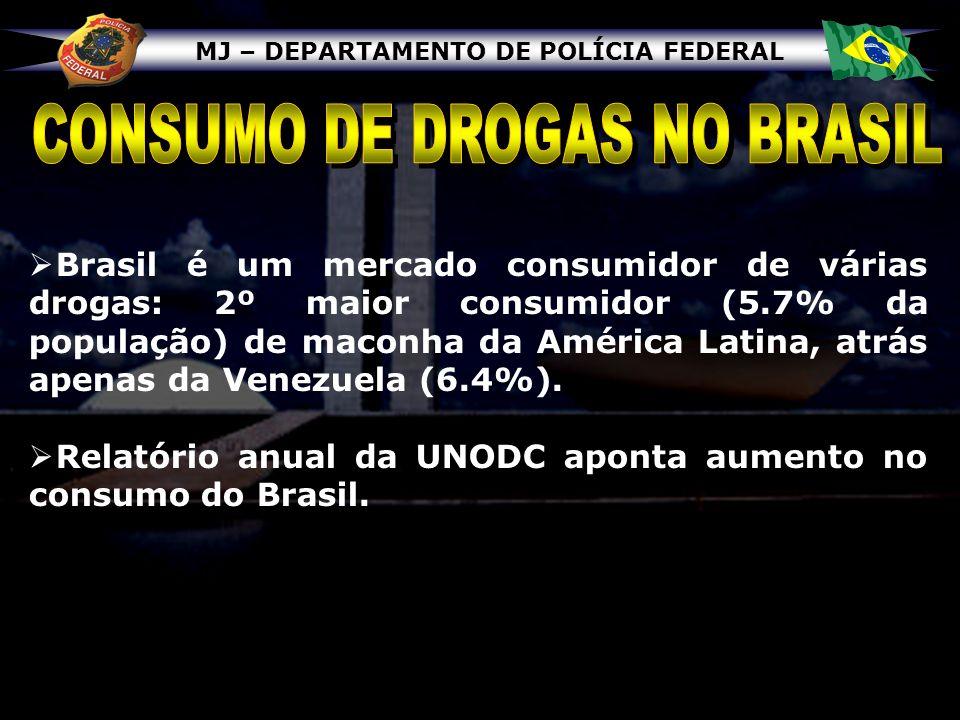 MJ – DEPARTAMENTO DE POLÍCIA FEDERAL Brasil é um mercado consumidor de várias drogas: 2º maior consumidor (5.7% da população) de maconha da América La