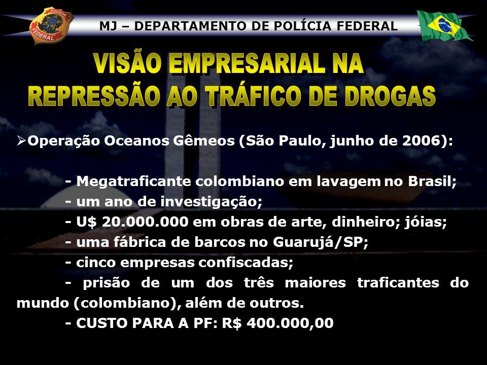 MJ – DEPARTAMENTO DE POLÍCIA FEDERAL Operação Kolibra (São Paulo, março de 2007) - Grupo libanês; - Dois anos de investigação; - Uma casa de R$ 40 milhões confiscada; - Carros de luxo avaliados em U$ 4.000.000,00 - Quarenta pessoas presas.