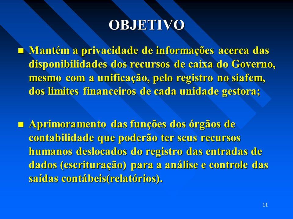 11 OBJETIVO Mantém a privacidade de informações acerca das disponibilidades dos recursos de caixa do Governo, mesmo com a unificação, pelo registro no